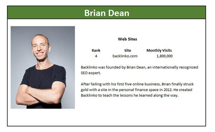 brian dean marketing master profile