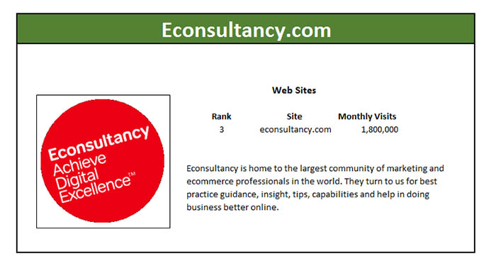 econsultancy.com marketing master profile