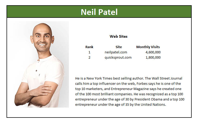 neil patel marketing master profile