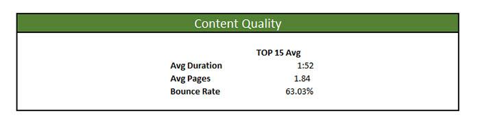content quality metrics